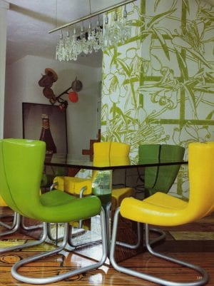 Сочетание цветов в дизайне интерьера. Контрастные и гармоничные пары